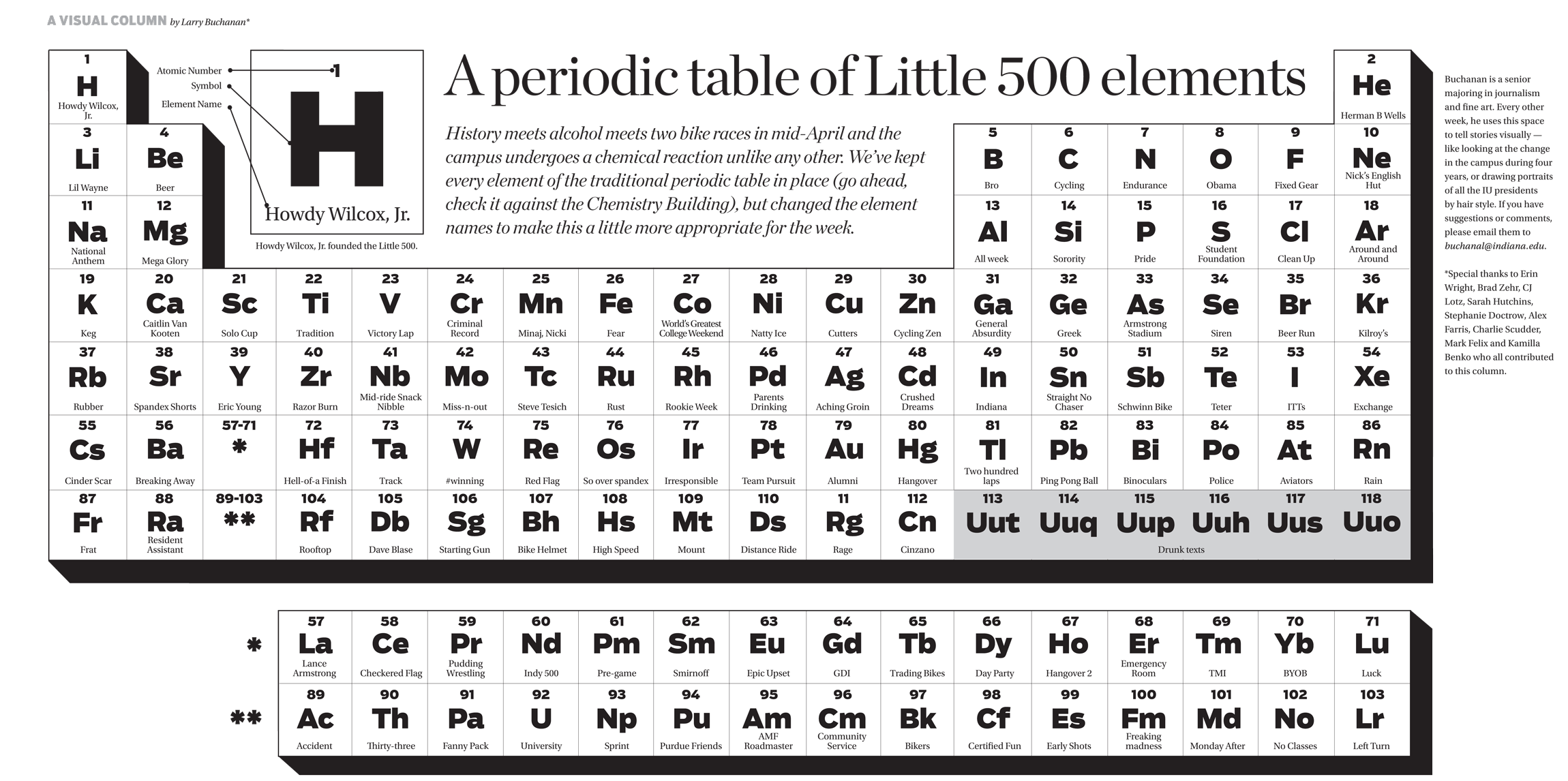 Little 500 periodic table of the elements gamestrikefo Choice Image